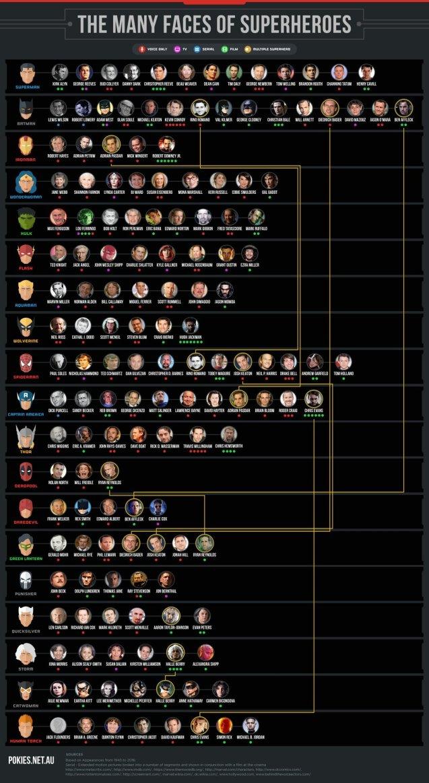 infografico herois