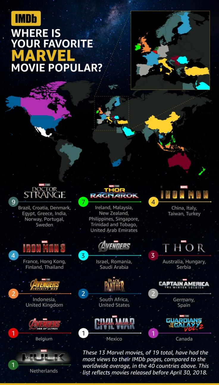 avengers imdb.jpg